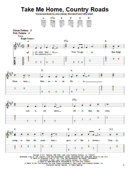 Easy popular country songs on guitar